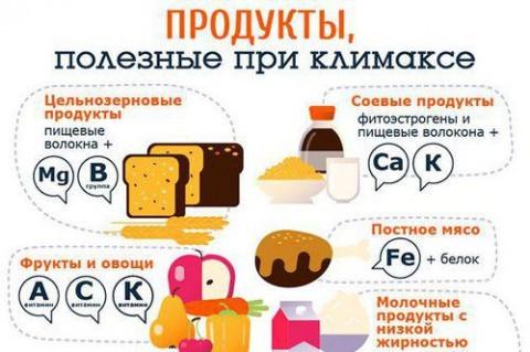 продукты полезные при климаксе