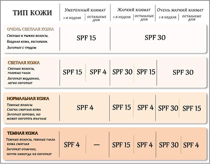 загар и <strong><a  data-cke-saved-href='../new/tipy-kozhi' href='../new/tipy-kozhi'><strong><a  data-cke-saved-href='../new/tipy-kozhi' href='../new/tipy-kozhi'><strong><a  data-cke-saved-href='../new/tipy-kozhi' href='../new/tipy-kozhi'><strong><a  data-cke-saved-href='../new/tipy-kozhi' href='../new/tipy-kozhi'><strong><a  data-cke-saved-href='../new/tipy-kozhi' href='../new/tipy-kozhi'><strong><a href='../new/tipy-kozhi'><strong><a href='https://zdravbud.net/new/tipy-kozhi'>тип кожи</a></strong></a></strong></a></strong></a></strong></a></strong></a></strong></a></strong>