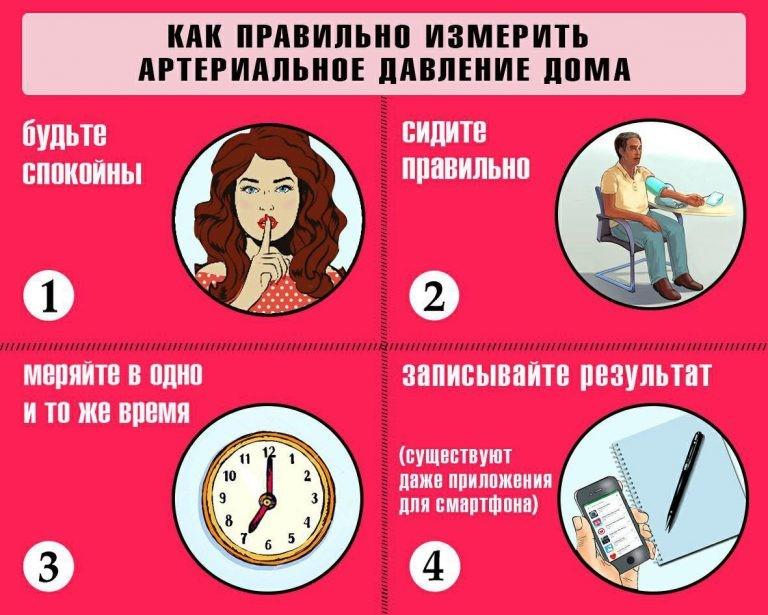 как правильно измерить артериальное давление дома